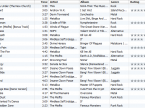 Screenshot Your Top 25 Played Songs On Itunes